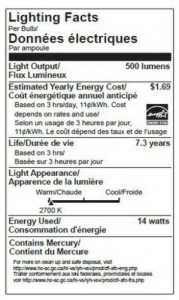 Compact fluorescent light bulbs facts 2
